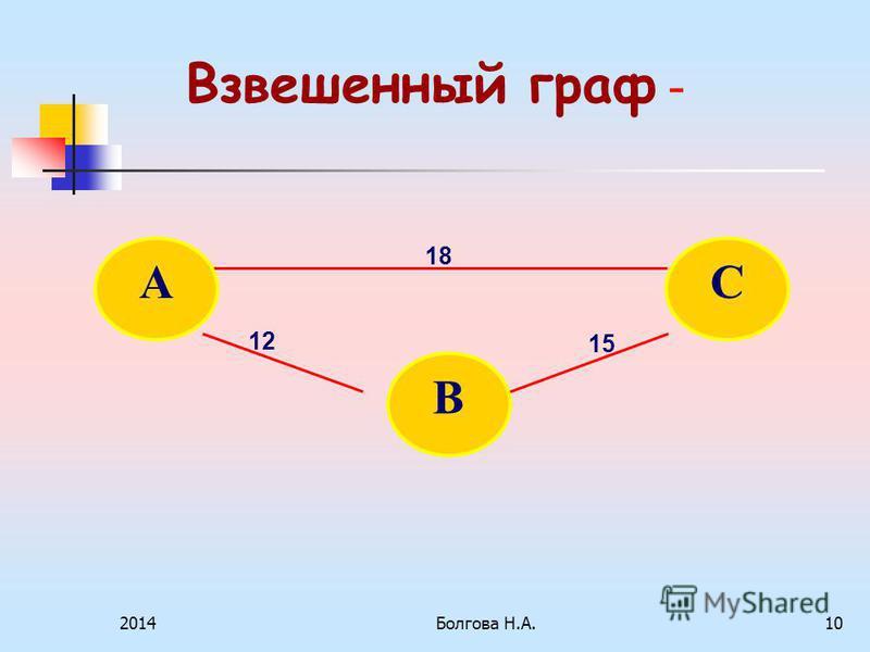 2014Болгова Н.А.10 Взвешенный граф - 18 15 12 С В А