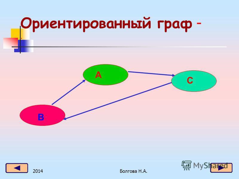 2014Болгова Н.А.8 Ориентированный граф -. В А С