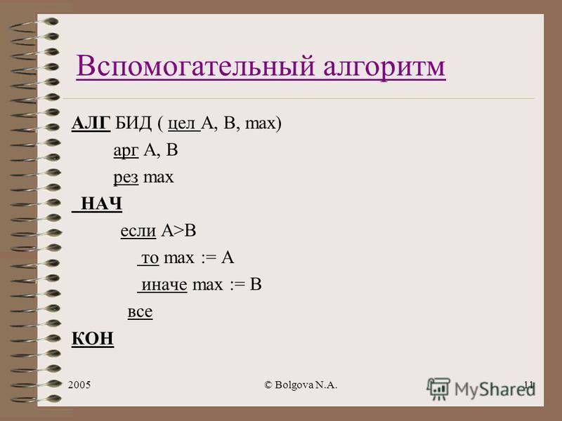 2005© Bolgova N.A.10 Задача 2 Составить алгоритм поиска большего из трех целых чисел (БИТ) АЛГ БИТ ( цел А, В, С, max) арг А, В, С рез max НАЧ БИД (А, В, max )БИД (А, В, max ) А := МАХ, В := С БИД (А, В, max ) КОН