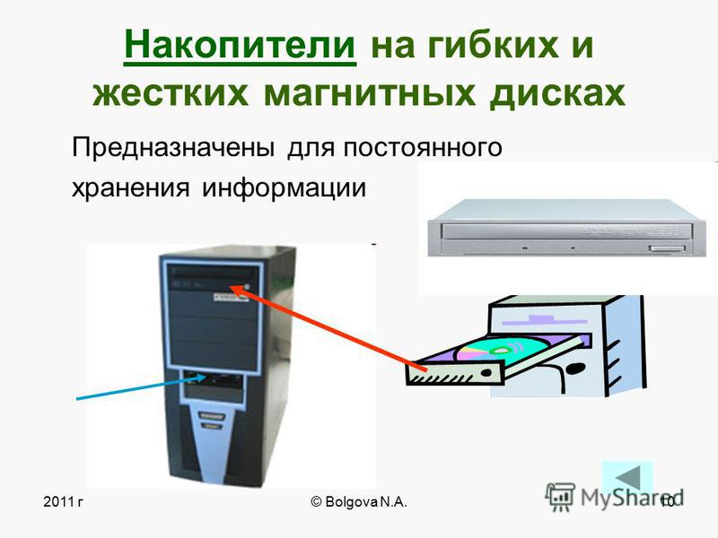 2011 г© Bolgova N.A.9 Оперативная память Предназначена для временного хранения программ и данных, а также для постоянного хранения встроенного блока операционной системы