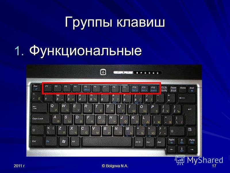 2011 г© Bolgova N.A.16 Клавиатура Клавишное устройство, предназначенное для управления работой компьютера и ввода в него информации (104 клавиши, 3 режима работы)