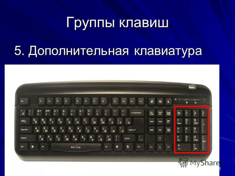 2011 г © Bolgova N.A. 20 Группы клавиш 4. Специальные клавиши