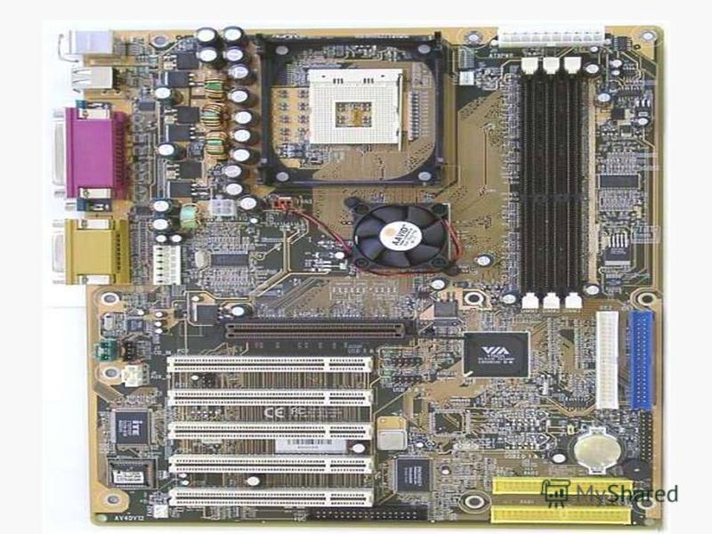 2011 г© Bolgova N.A.3 Системный блок Микропроцессор Блок питания Внутренняя память Дисководы Контролеры монитора Контролеры клавиатуры Контролеры принтера Монитор КлавиатураПринтер