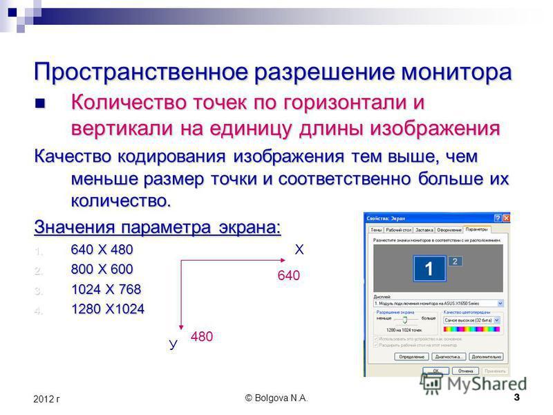 © Bolgova N.A.3 2012 г Пространственное разрешение монитора Количество точек по горизонтали и вертикали на единицу длины изображения Количество точек по горизонтали и вертикали на единицу длины изображения Качество кодирования изображения тем выше, ч