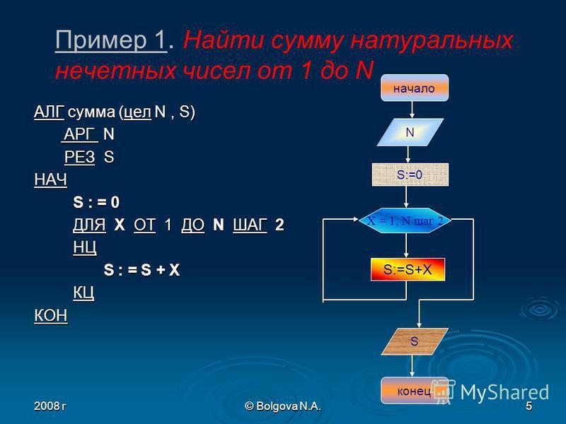 2008 г© Bolgova N.A.5 Пример 1. Найти сумму натуральных нечетных чисел от 1 до N АЛГ сумма (цел N, S) АРГ N АРГ N РЕЗ S РЕЗ SНАЧ S : = 0 S : = 0 ДЛЯ X ОТ 1 ДО N ШАГ 2 ДЛЯ X ОТ 1 ДО N ШАГ 2 НЦ НЦ S : = S + X S : = S + X КЦ КЦКОН X = 1, N шаг 2 S:=S+X
