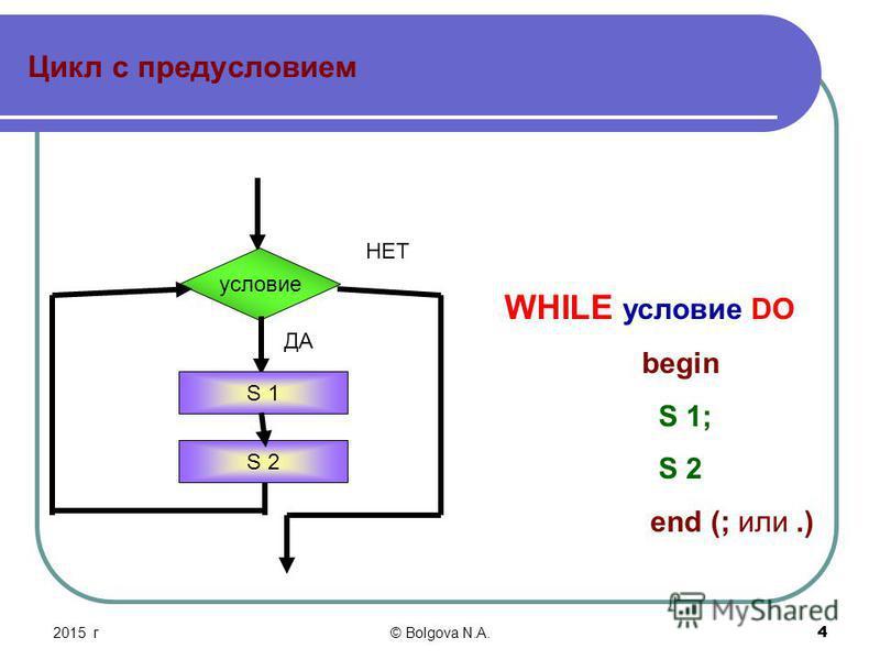 42015 г© Bolgova N.A. 4 Цикл с предусловием условие S 1 WHILE условие DO begin S 1; S 2 end (; или.) ДА НЕТ S 2