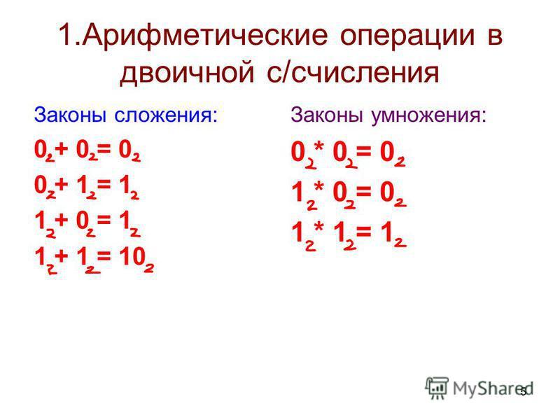 4© Bolgova N.A. Перевод чисел из 10 -ой системы счисления в 2 -ую 46 10 101110 2 1 способ 2 способ 46 32168421 101110 14 62