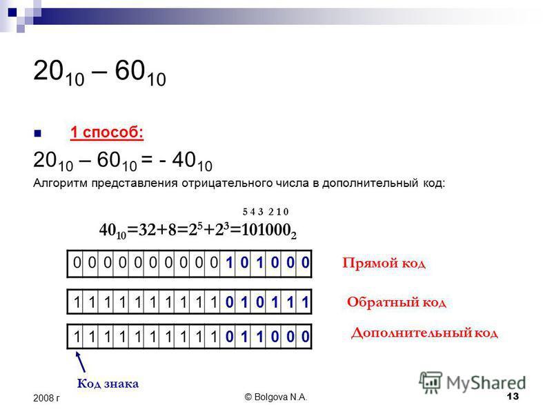 © Bolgova N.A. 13 2008 г 20 10 – 60 10 1 способ: 20 10 – 60 10 = - 40 10 Алгоритм представления отрицательного числа в дополнительный код: 0000000000101000 1111111111010111 1111111111011000 5 4 3 2 1 0 40 10 =32+8=2 5 +2 3 =101000 2 Код знака Прямой