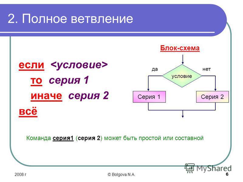 2008 г© Bolgova N.A. 6 2. Полное ветвление если то серия 1 иначе серия 2 всё Блок-схема условие да-нет Серия 1Серия 2 Команда серия 1 (серия 2) может быть простой или составной