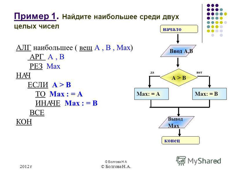 © Болгова Н А© Болгова Н.А.13 Примеры алгоритмов