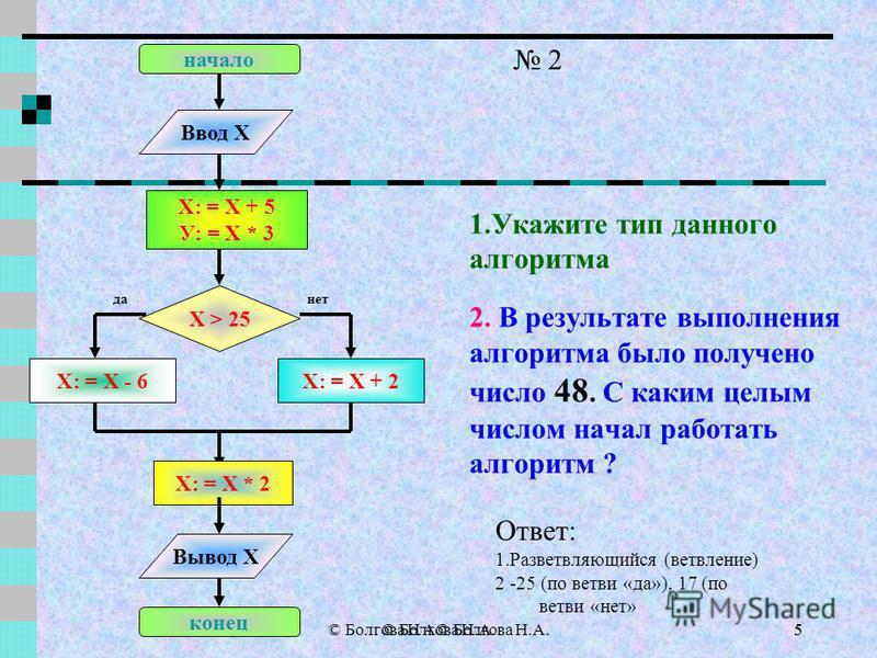 © Болгова Н А© Болгова Н.А.4 1. Укажите тип данного алгоритма 2. В результате выполнения алгоритма было получено Z= 60. Укажите пропущенный оператор Х : = 6 Y : = 8 Z : = Х ? Y Z : = Z + 12 Вывод Z начало конец 1 © Болгова Н.А.4 Ответ: 1. Линейный (с