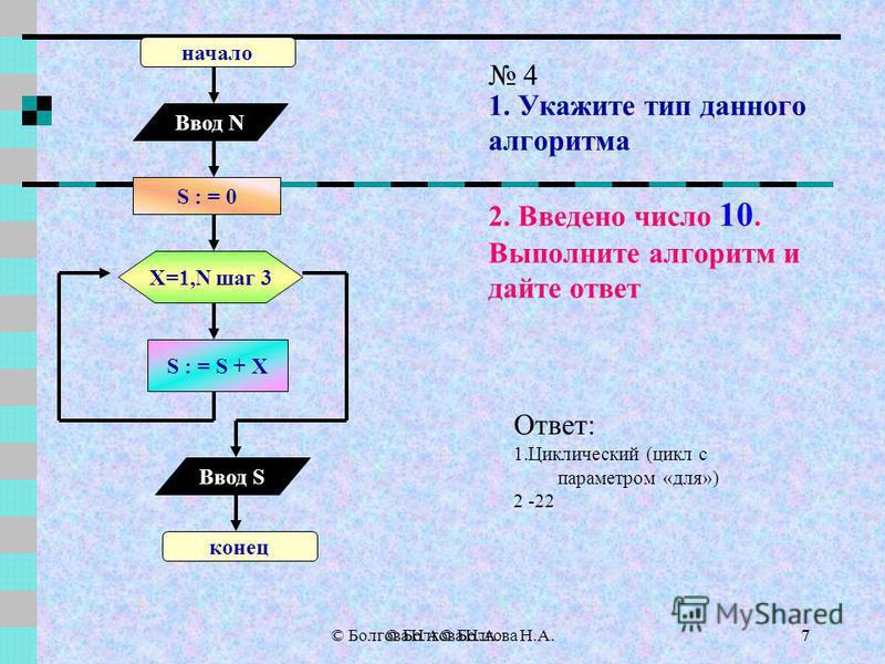© Болгова Н А© Болгова Н.А.6 1. Укажите тип данного алгоритма 2. Введено число 10. Выполните алгоритм и дайте ответ начало Ввод Х Х : = Х + 10 Х < 40 Х : = Х * 2 Х : = Х - 7 Вывод Х конец да нет 3 © Болгова Н.А.6 Ответ: 1. Циклический (цикл с предусл