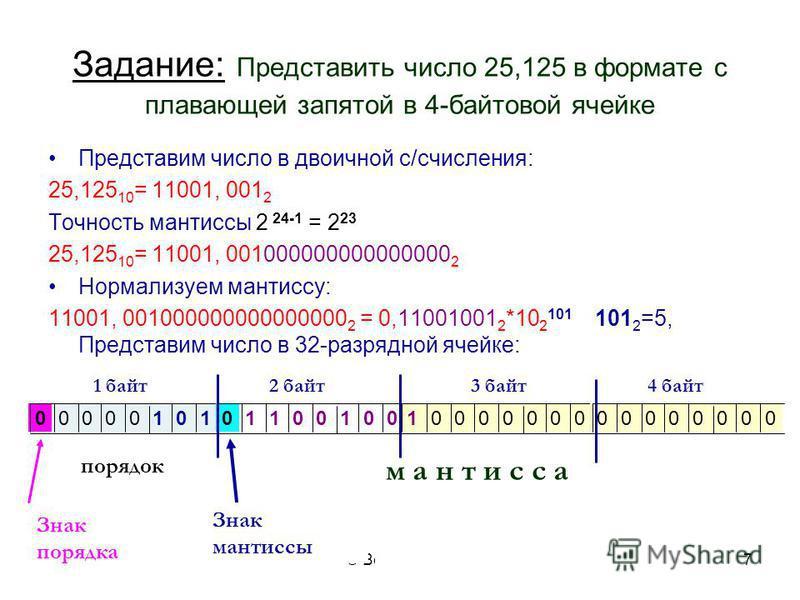 2008 г© Bolgova N.A.7 Задание: Представить число 25,125 в формате с плавающей запятой в 4-байтовой ячейке Представим число в двоичной с/счисления: 25,125 10 = 11001, 001 2 Точность мантиссы 2 24-1 = 2 23 25,125 10 = 11001, 001000000000000000 2 Нормал