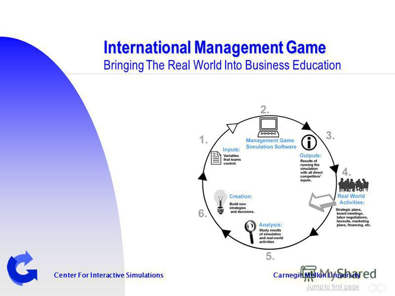 Jump to first page International Management Game Center For Interactive Simulations Carnegie Mellon University Bringing The Real World Into Business Education