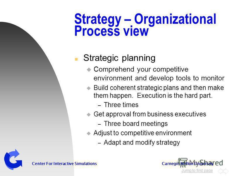 Jump to first page Center For Interactive Simulations Carnegie Mellon University Strategy – Organizational Process view n Strategic planning u Comprehend your competitive environment and develop tools to monitor u Build coherent strategic plans and t