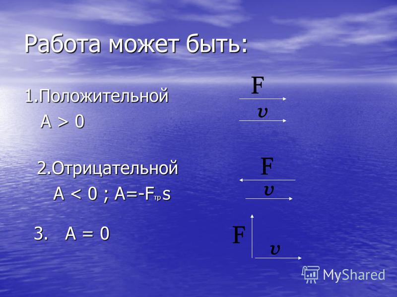 Работа может быть: 1. Положительной А > 0 2. Отрицательной А < 0 ; А=-Fтр s 3. А = 0