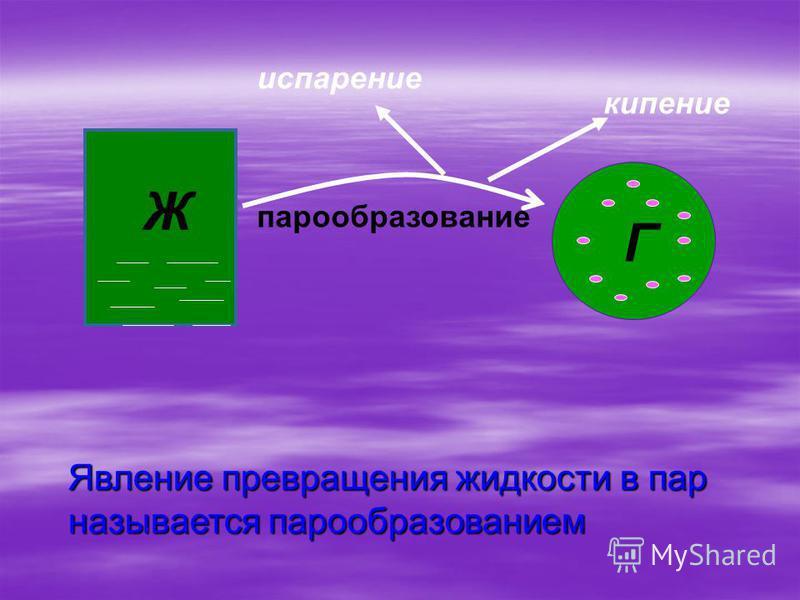 Ж Г парообразование кипение испарение Явление превращения жидкости в пар называется парообразованием