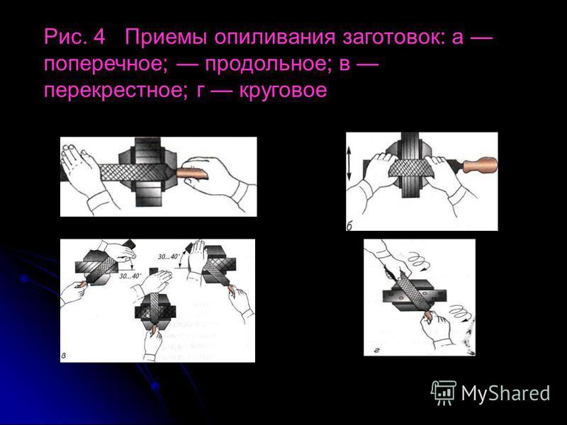 Рис. 4 Приемы опиливания заготовок: а поперечное; продольное; в перекрестное; г круговое