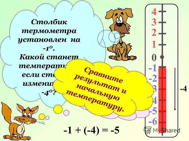 4 3 2 1 0 -2 -3 -4 -5 -6 Столбик термометра установлен на -1 0. Какой станет температура, если столбик изменить на -4 0 ? Умницы!!! Проверяем … -4 -1 + (-4) = -5 Сравните результат и начальную температуру.