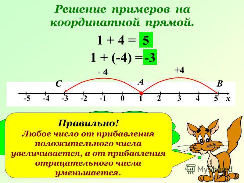 Решение примеров на координатной прямой. -5 -4 -3 -2 -1 0 1 2 3 4 5 х 1 + 4 = +4 А В 5 1 + (-4) = - 4 С -3 Сравните результаты. Какой можно сделать вывод? Правильно! Любое число от прибавления положительного числа увеличивается, а от прибавления отри