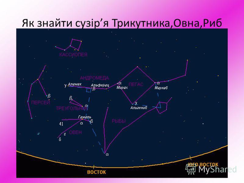 Як знайти сузіря Трикутника,Овна,Риб