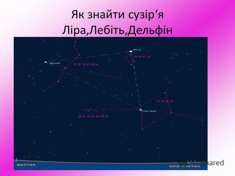 Як знайти сузіря Ліра,Лебіть,Дельфін