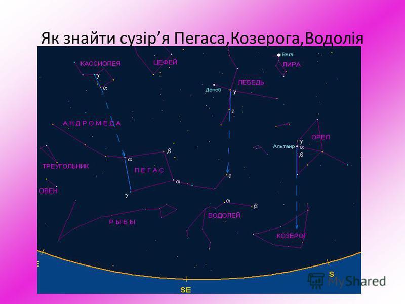 Як знайти сузіря Пегаса,Козерога,Водолія