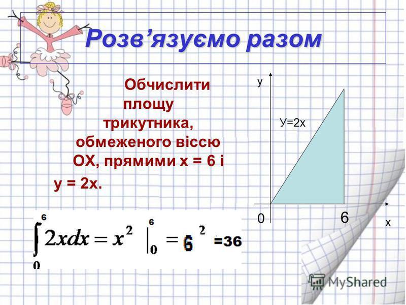Розвязуємо разом Обчислити площу трикутника, обмеженого віссю ОХ, прямими х = 6 і у = 2х. 6 0 у х У=2х