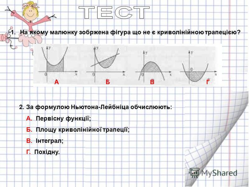 1.На якому малюнку зобржена фігура що не є криволінійною трапецією? 2. За формулою Ньютона-Лейбніца обчислюють: А. Первісну функції; Б. Площу криволінійної трапеції; В. Інтеграл; Г. Похідну. А Б В Г
