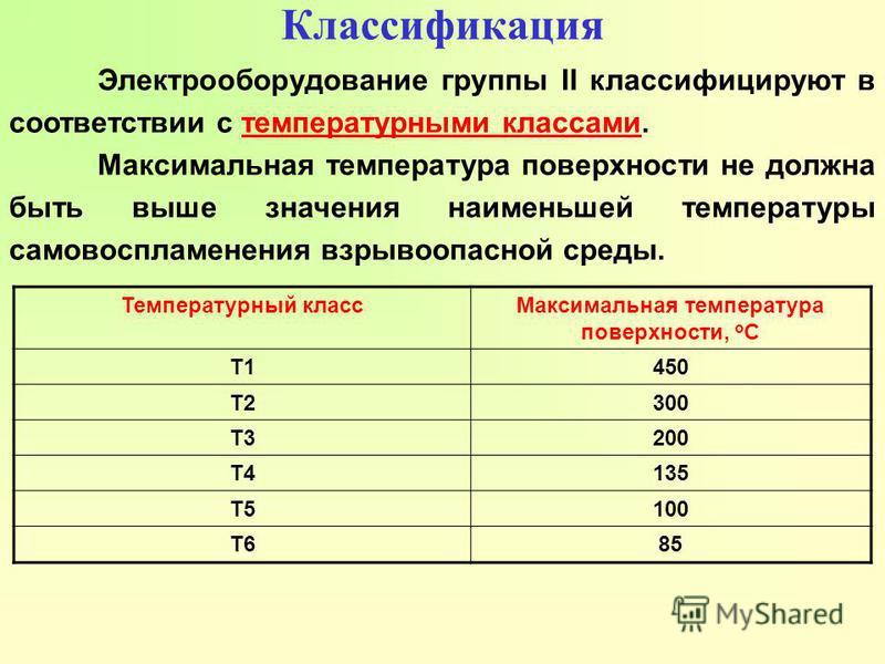 Классификация Электрооборудование группы II классифицируют в соответствии с температурными классами. Максимальная температура поверхности не должна быть выше значения наименьшей температуры самовоспламенения взрывоопасной среды. Температурный класс М