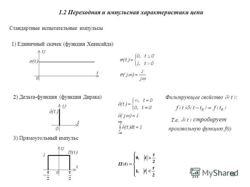 16 1.2 Переходная и импульсная характеристики цепи 1) Единичный скачек (функция Хевисайда) 2) Дельта-функция (функция Дирака) 3) Прямоугольный импульс Стандартные испытательные импульсы Фильтрующее свойство : Т.е. произвольную функцию f(t) стробирует