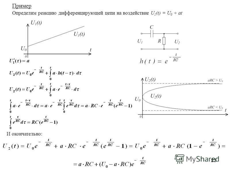 23 Пример Определим реакцию дифференцирующей цепи на воздействие U 1 (t) = U 0 + at И окончательно: