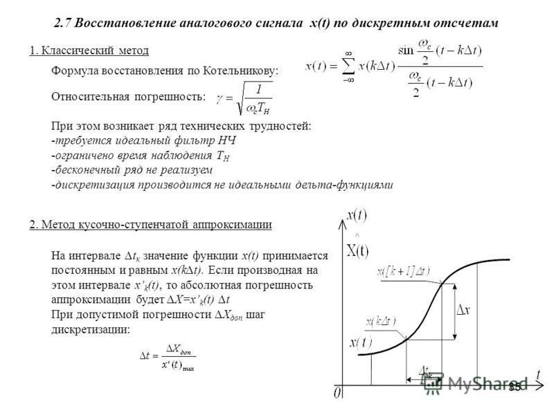 35 2.7 Восстановление аналогового сигнала x(t) по дискретным отсчетам 1. Классический метод Формула восстановления по Котельникову: Относительная погрешность: При этом возникает ряд технических трудностей: -требуется идеальный фильтр НЧ -ограничено в
