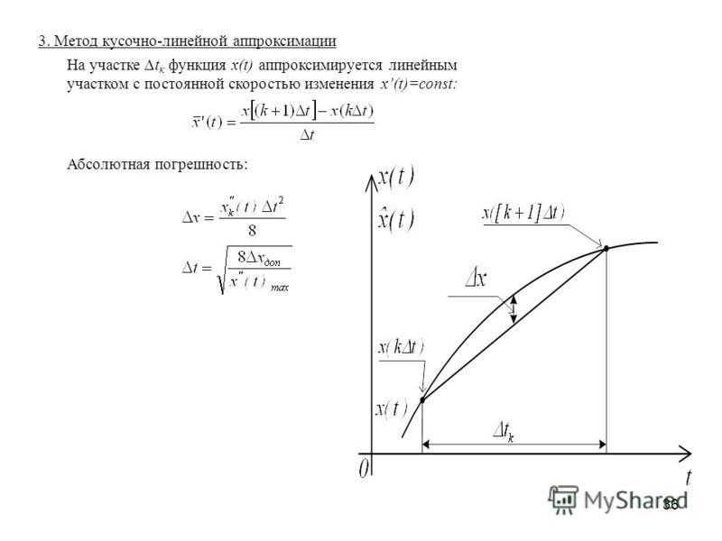 36 3. Метод кусочно-линейной аппроксимации На участке t к функция x(t) аппроксимируется линейным участком с постоянной скоростью изменения x(t)=const: Абсолютная погрешность: