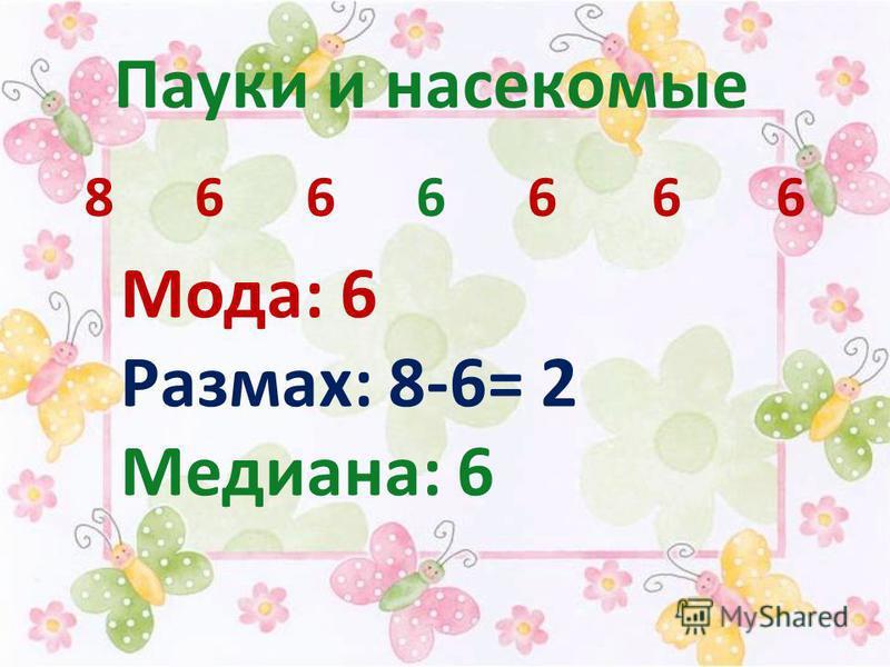 Пауки и насекомые 8 6 6 6 6 6 6 Мода: 6 Размах: 8-6= 2 Медиана: 6