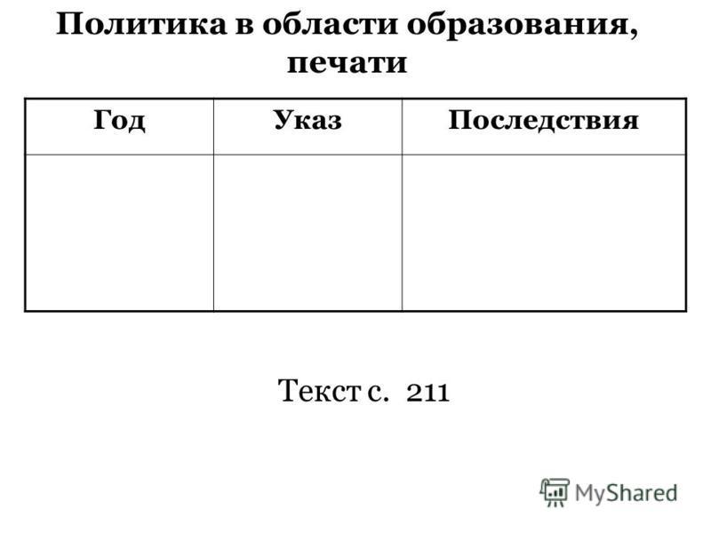 Политика в области образования, печати Год УказПоследствия Текст с. 211