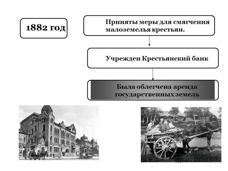1882 год Учрежден Крестьянский банк Была облегчена аренда государственных земель Приняты меры для смягчения малоземелья крестьян.
