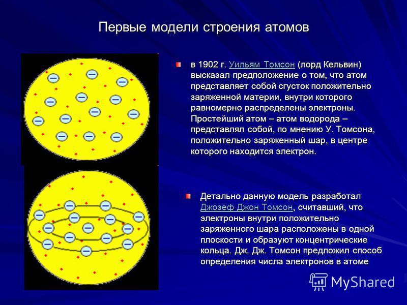 Первые модели строения атомов в 1902 г. Уильям Томсон (лорд Кельвин) высказал предположение о том, что атом представляет собой сгусток положительно заряженной материи, внутри которого равномерно распределены электроны. Простейший атом – атом водорода
