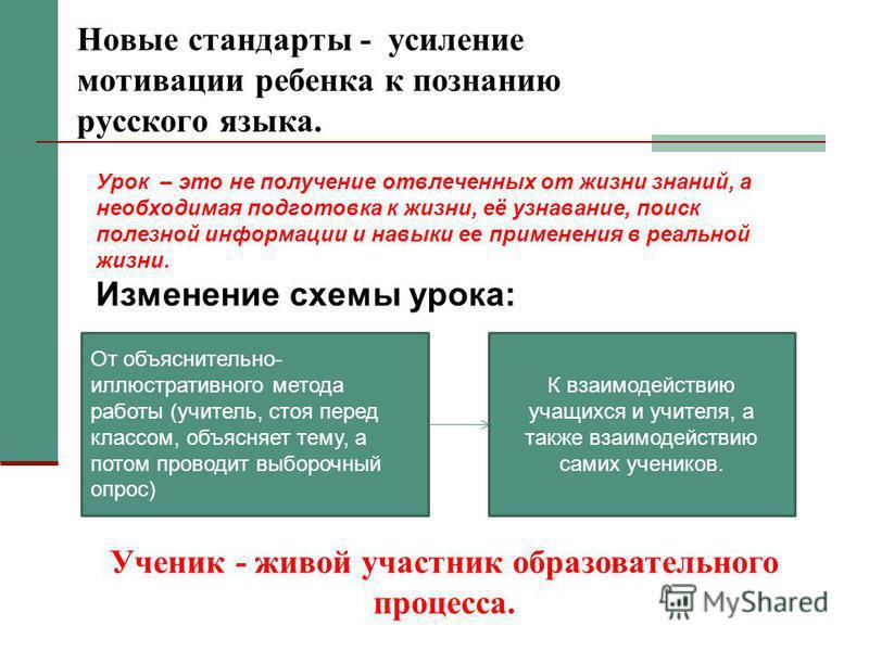 Новые стандарты - усиление мотивации ребенка к познанию русского языка. Урок – это не получение отвлеченных от жизни знаний, а необходимая подготовка к жизни, её узнавание, поиск полезной информации и навыки ее применения в реальной жизни. Изменение
