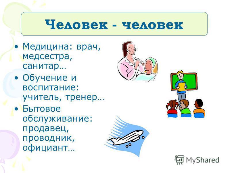 Медицина: врач, медсестра, санитар… Обучение и воспитание: учитель, тренер… Бытовое обслуживание: продавец, проводник, официант… Человек - человек