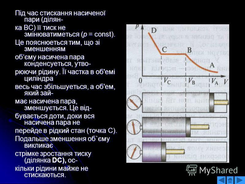 Під час стискання насиченої пари (ділян- ка ВС) її тиск не змінюватиметься (р = сonst). Це пояснюеться тим, що зі зменшенням обєму насичена пара конденсуеться, утво- рюючи рідину. Її частка в об'емі циліндра весь час збільшуеться, а об'ем, який зай-