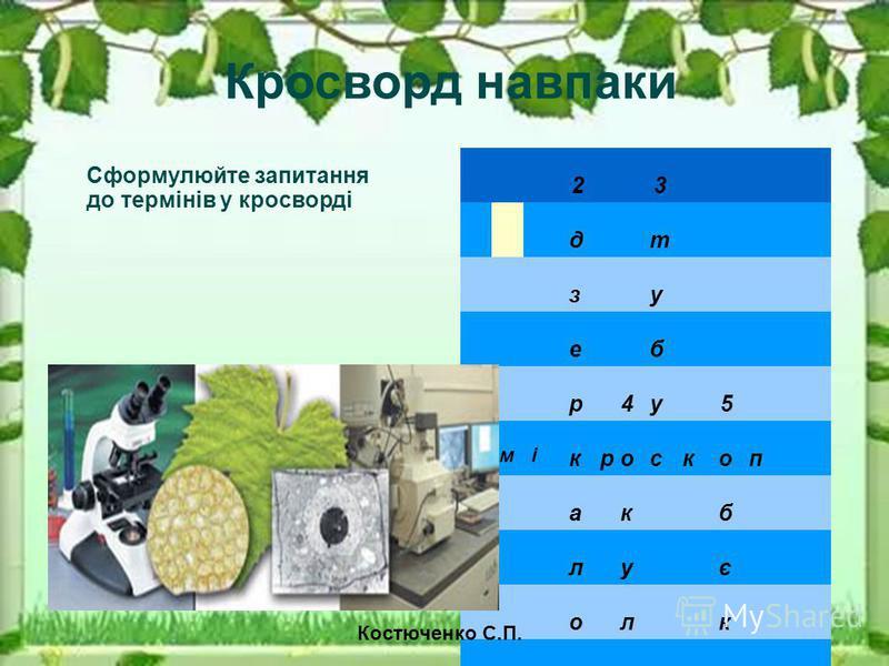 Кросворд навпаки 23 дт зу еб р4у5 1 мі кроскоп акб лує олк ят ри в Сформулюйте запитання до термінів у кросворді Костюченко С.П.