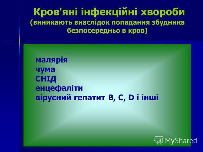 Кров'яні інфекційні хвороби (виникають внаслідок попадання збудника безпосередньо в кров) малярія чума СНІД енцефаліти вірусний гепатит B, C, D і інші