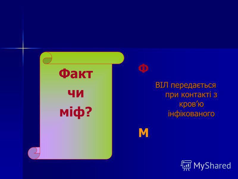Факт чи міф? Ф ВІЛ передається при контакті з кровю інфікованого ВІЛ передається при контакті з кровю інфікованого М