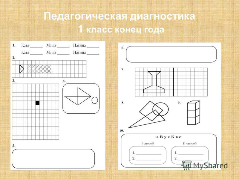 Диагностика русский язык 1 класс 21 век