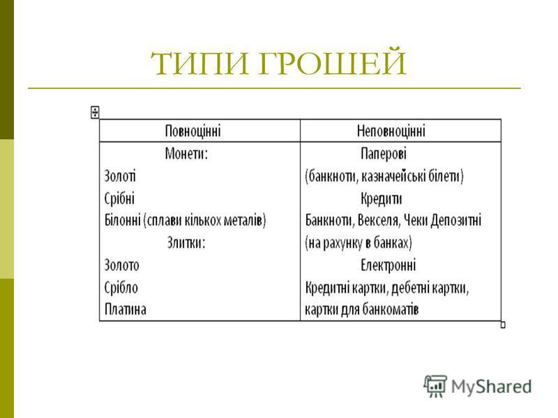 ТИПИ ГРОШЕЙ