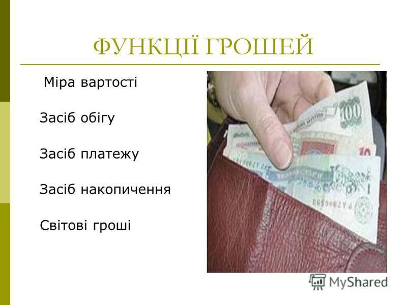 ФУНКЦІЇ ГРОШЕЙ Міра вартості Засіб обігу Засіб платежу Засіб накопичення Світові гроші