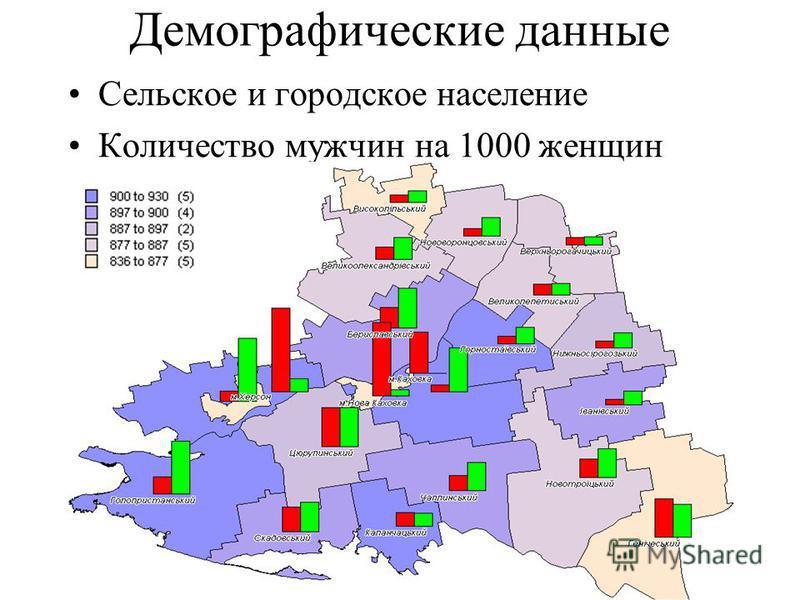 Демографические данные Сельское и городское население Количество мужчин на 1000 женщин