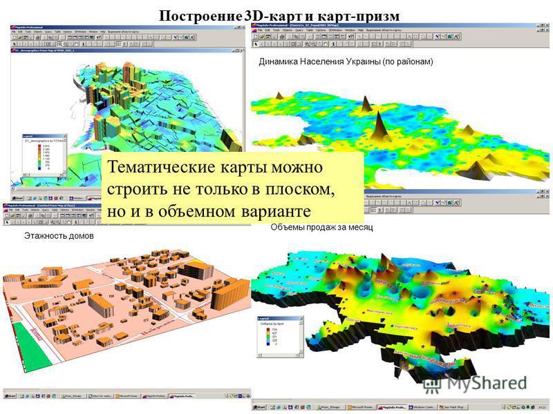 Построение 3D-карт и карт-призм Этажность домов Объемы продаж за месяц Динамика Населения Украины (по районам) Тематические карты можно строить не только в плоском, но и в объемном варианте