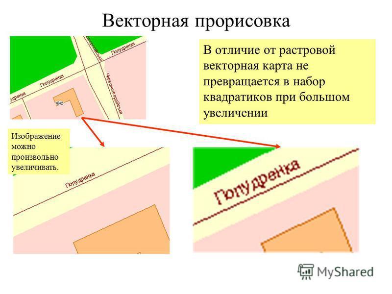 Векторная прорисовка В отличие от растровой векторная карта не превращается в набор квадратиков при большом увеличении Изображение можно произвольно увеличивать.